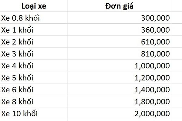 Bảng giá chi tiết về dịch vụ hút bể phốt tại Việt Linh