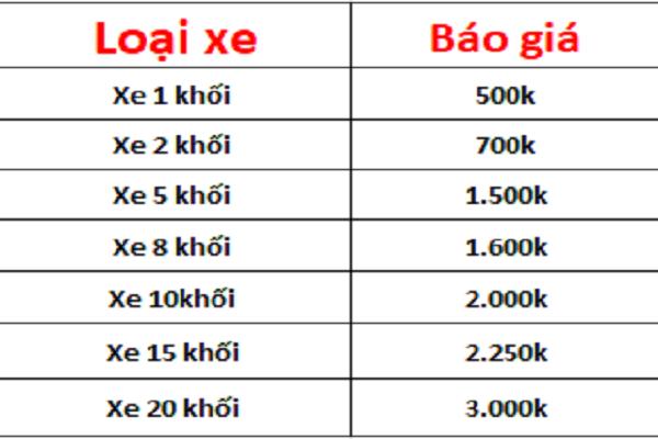 Bảng giá hút bể phốt công khai tại Việt Linh