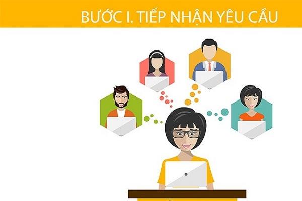 Việt Linh sẽ tiếp nhận yêu cầu của khách hàng